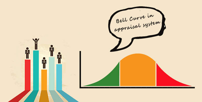 Relevance of Bell Curve Method of Performance Appraisal